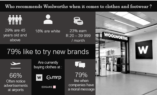 woolworths LSM